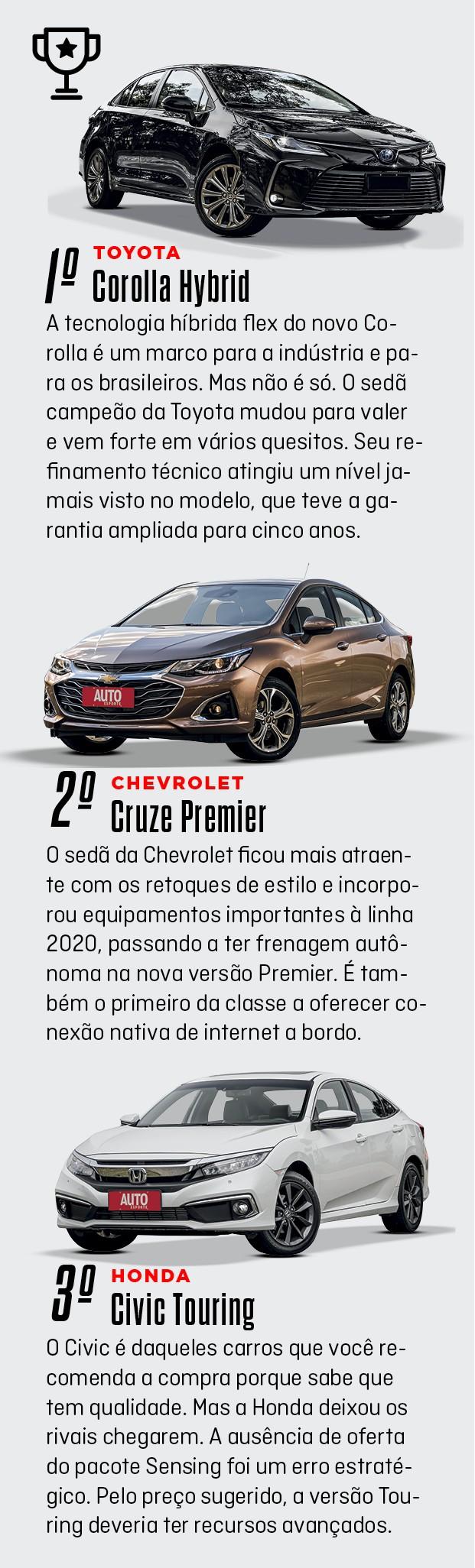 Tabela Civic X Corolla X Cruze (Foto:  )