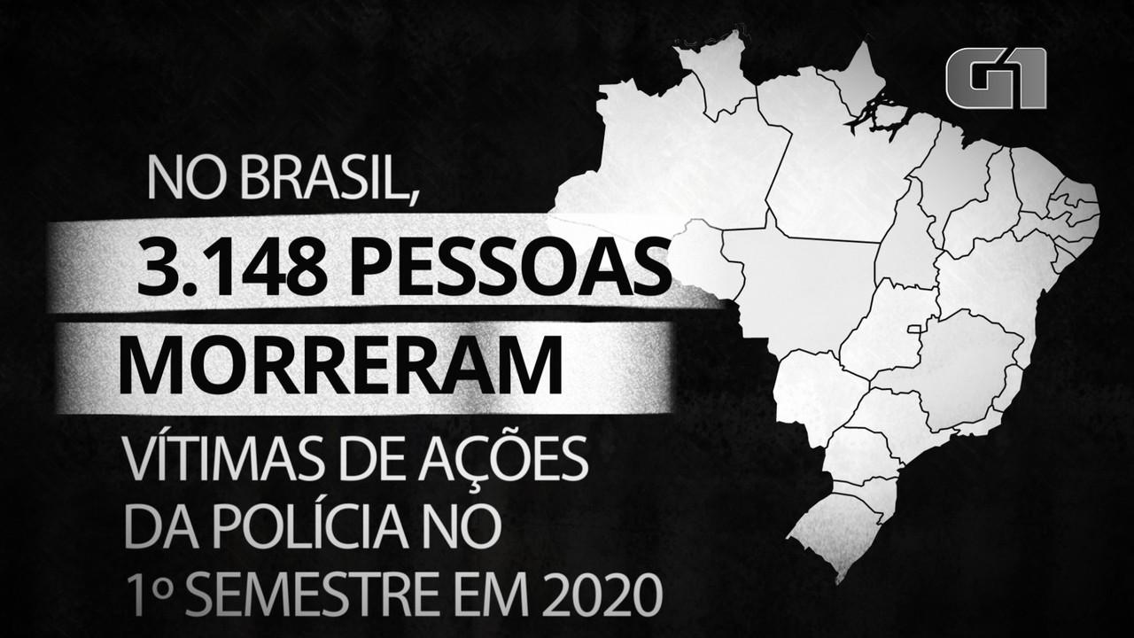 Brasil tem aumento de 7% em mortes decorrentes de ações da polícia