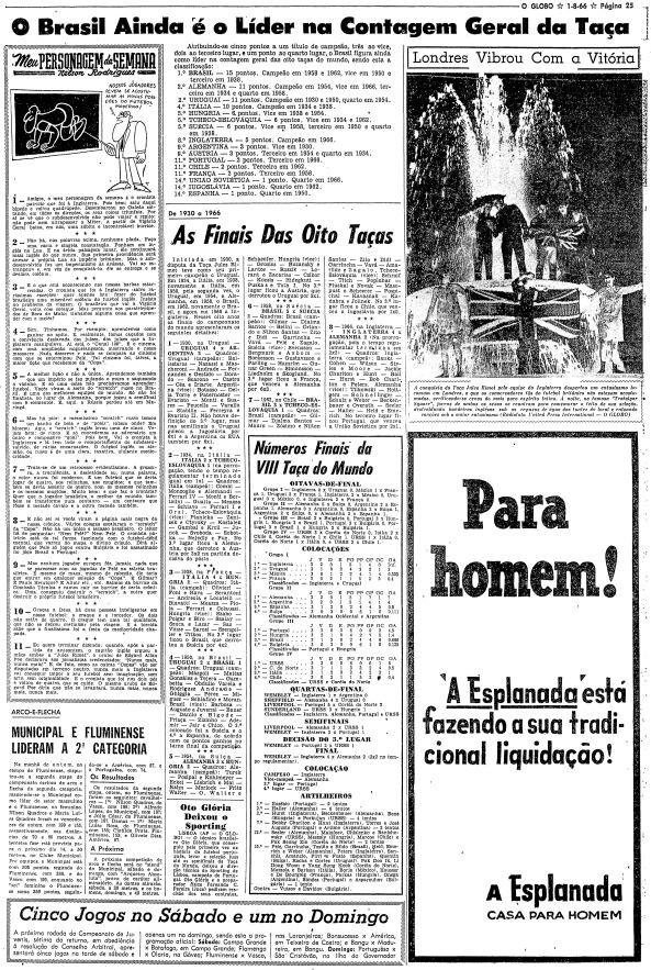 A página do GLOBO com a crônica de Nelson Rodrigues, em agosto de 1966
