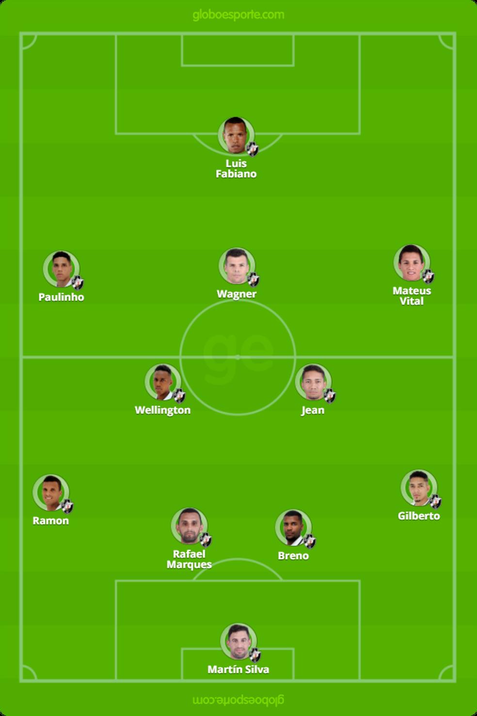 Provável escalação do Vasco para encarar o Palmeiras (Foto: GloboEsporte.com)