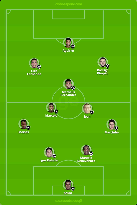 Provável time do Botafogo contra o Palmeiras (Foto: GloboEsporte.com)