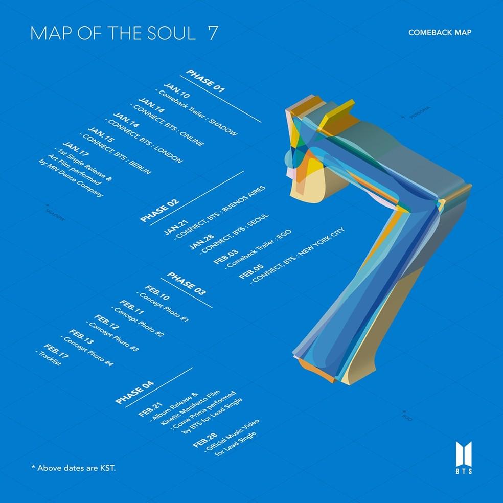 Divulgação de 'Map of the Soul: 7' do BTS é dividida em quatro etapas — Foto: Divulgação