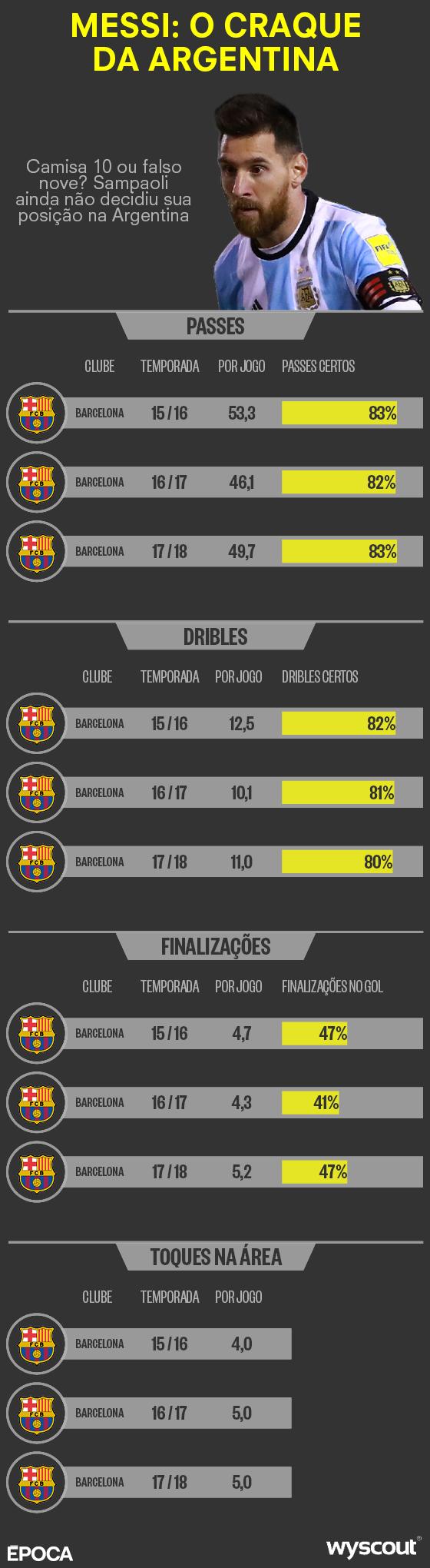 Messi_perfil (Foto: Revista Época)