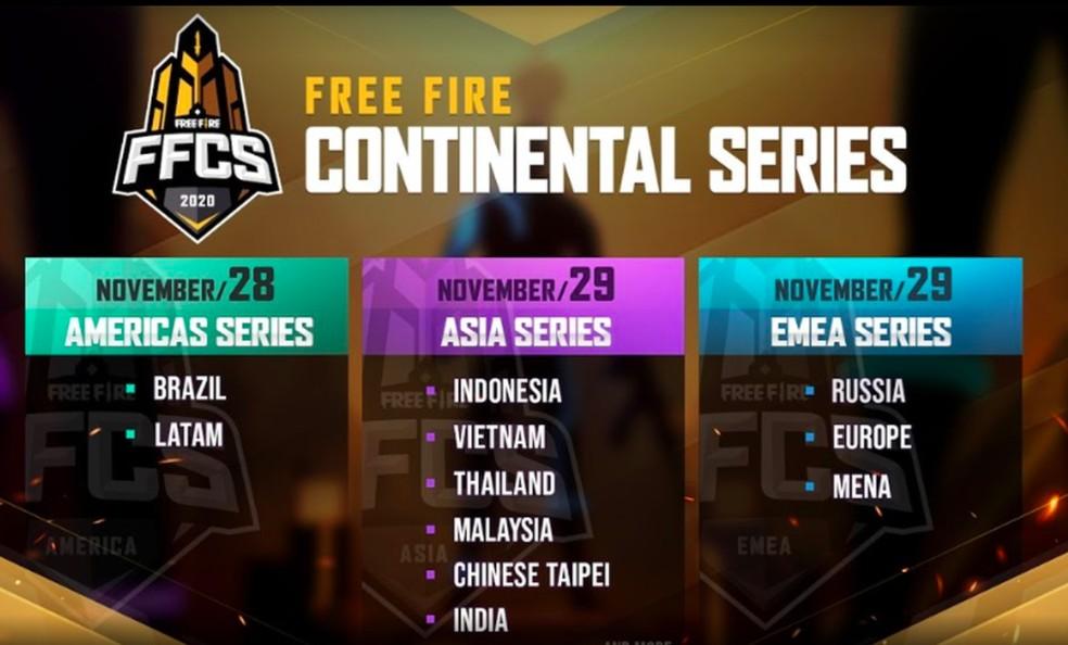 Garena anuncia Free Fire Continental Series, substituto do Mundial 2020 — Foto: Divulgação