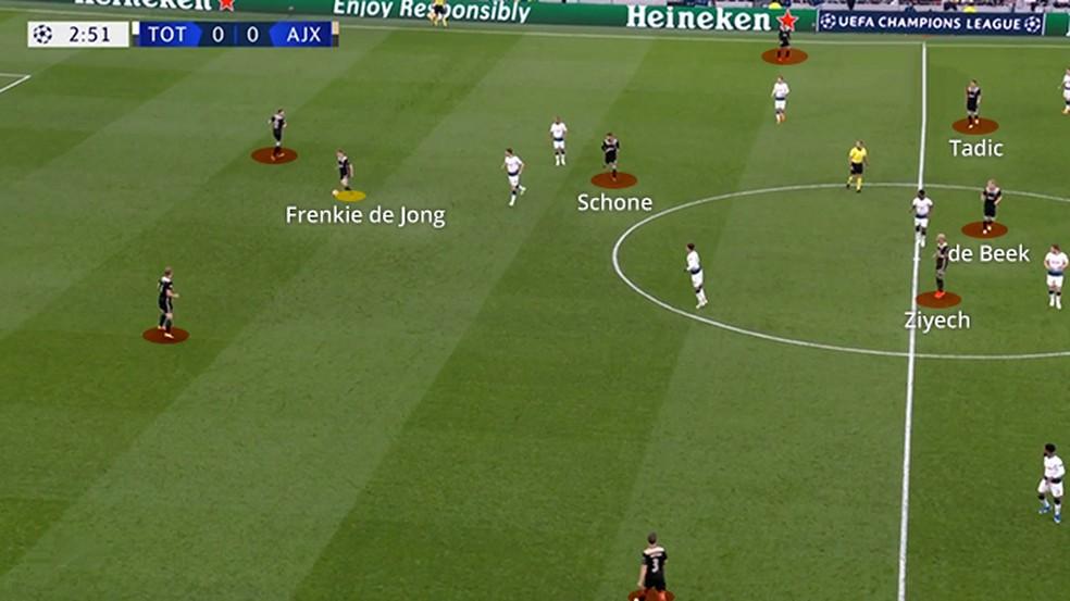 Ajax construindo a jogada com todo mundo próximo — Foto: Leonardo Miranda