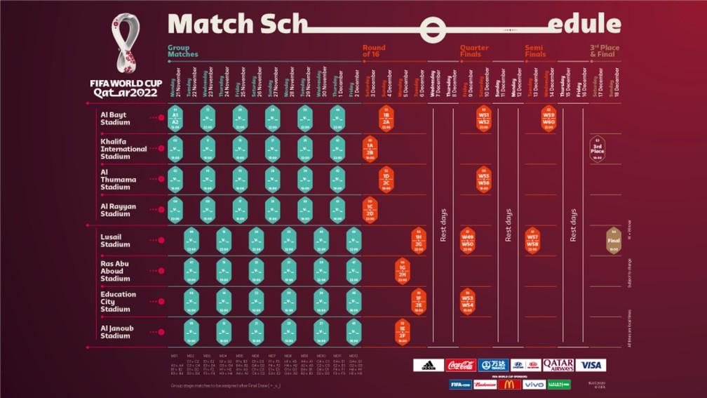 Tabela Copa do Mundo 2022 Catar — Foto: Divulgação/Fifa