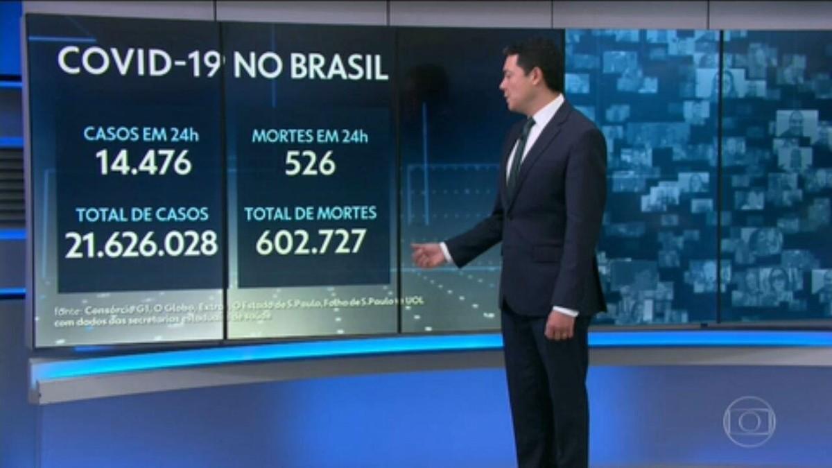Brasil registra menor média diária de casos de Covid desde 15 de maio de 2020