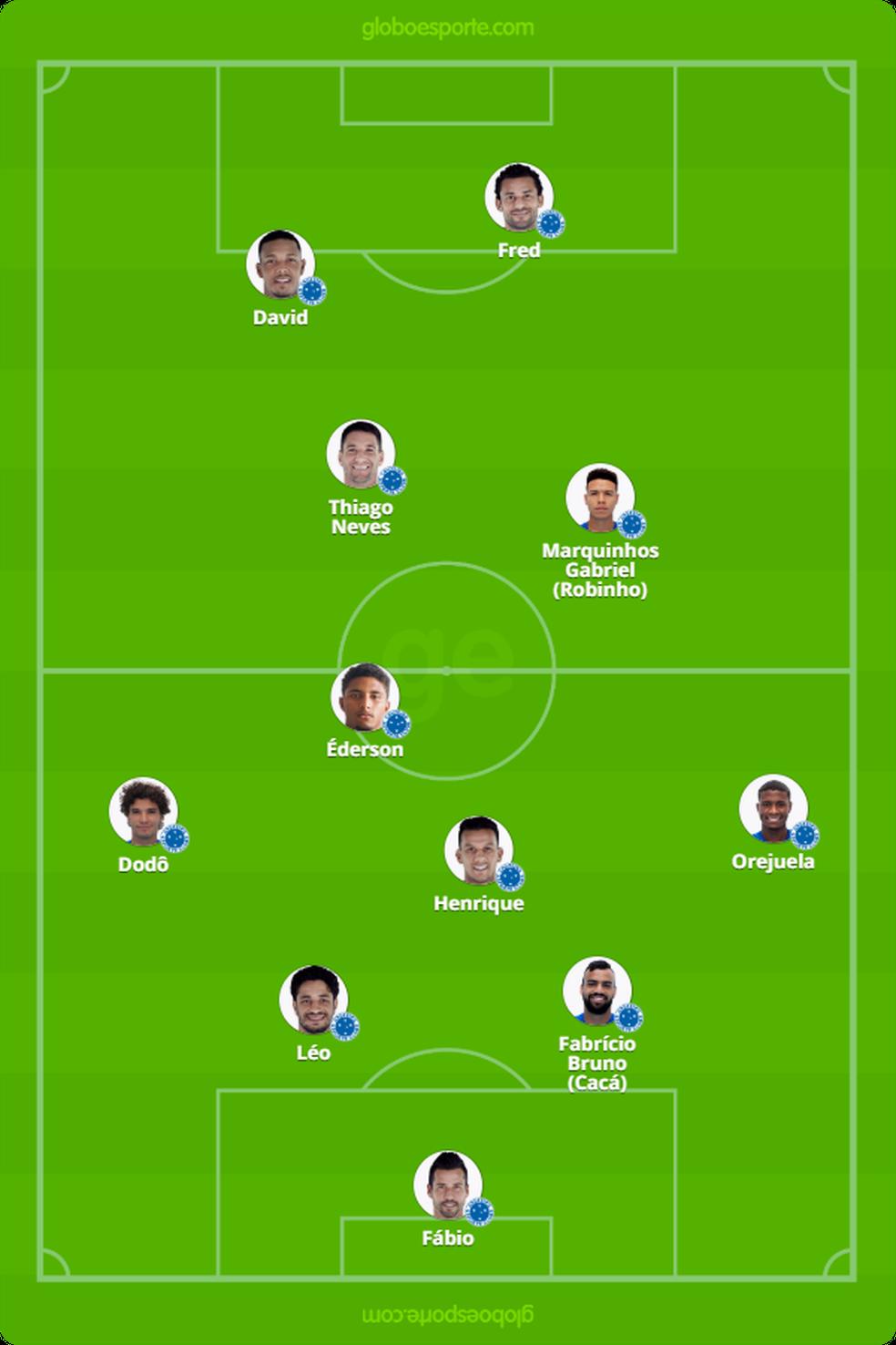 Provável Cruzeiro para o clássico contra o Atlético-MG — Foto: GloboEsporte.com