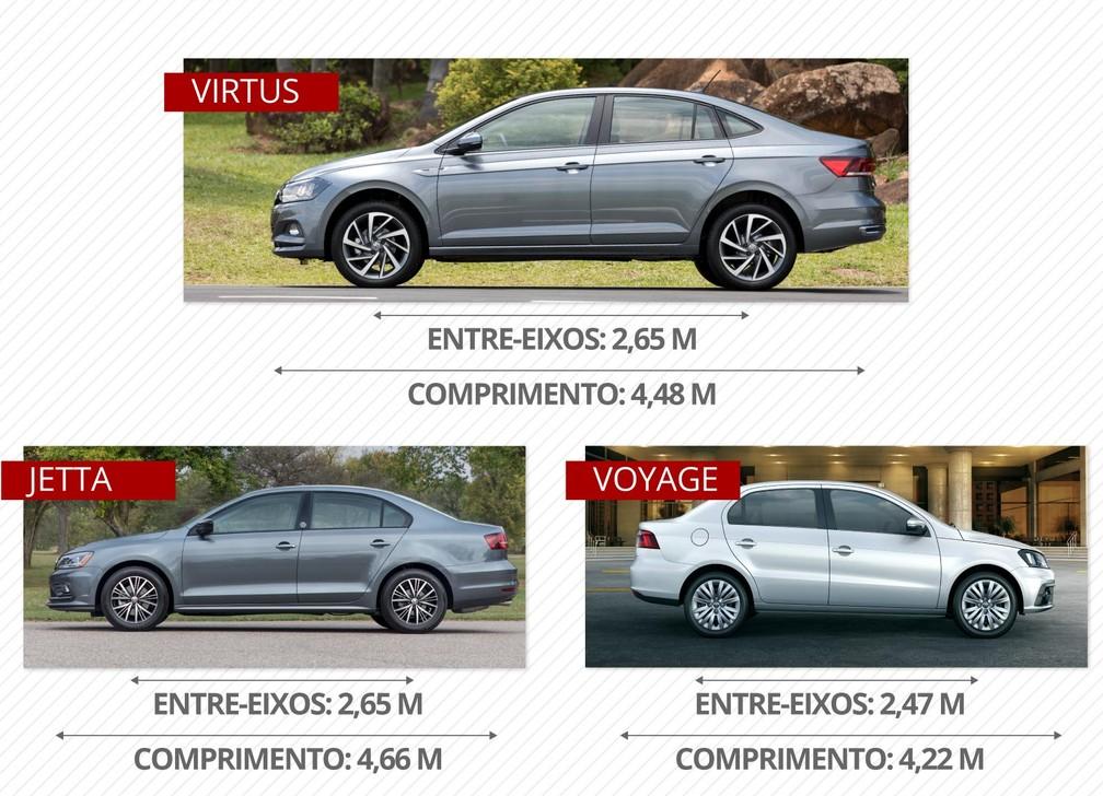 Volkswagen Virtus e seus
