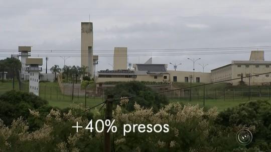 Presídios da região de Bauru têm detentos acima da capacidade