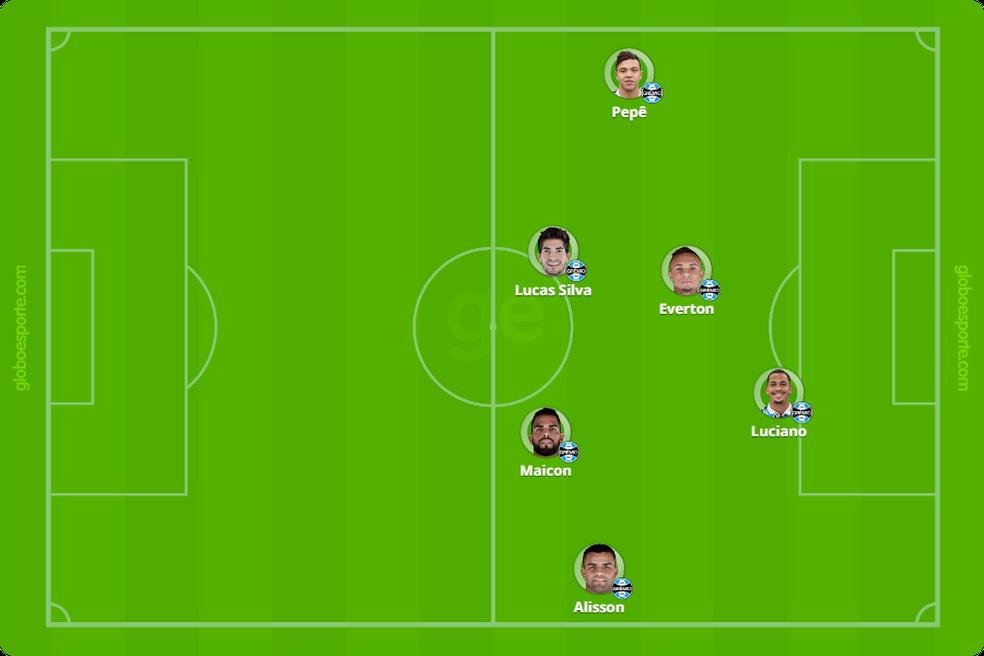 Esboço de ataque do Grêmio com Everton e Pepê juntos — Foto: Reprodução