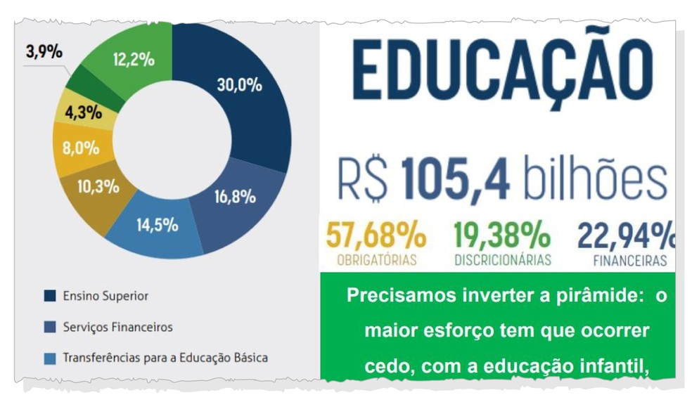 Trecho do programa de governo do então candidato Jair Bolsonaro (PSL). — Foto: Reprodução