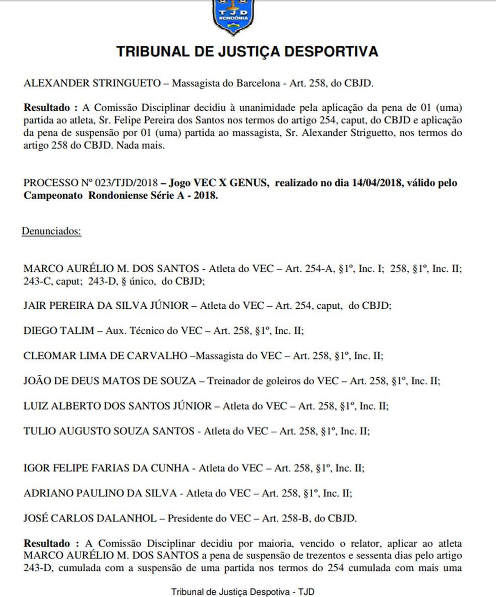 Súmula publicada na época da punição pelo Tribunal de Justiça Desportiva — Foto: FFER/ Reprodução
