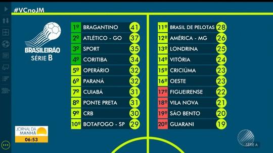 Vitória se prepara para enfrentar o Guarani no próximo sábado, pela série B