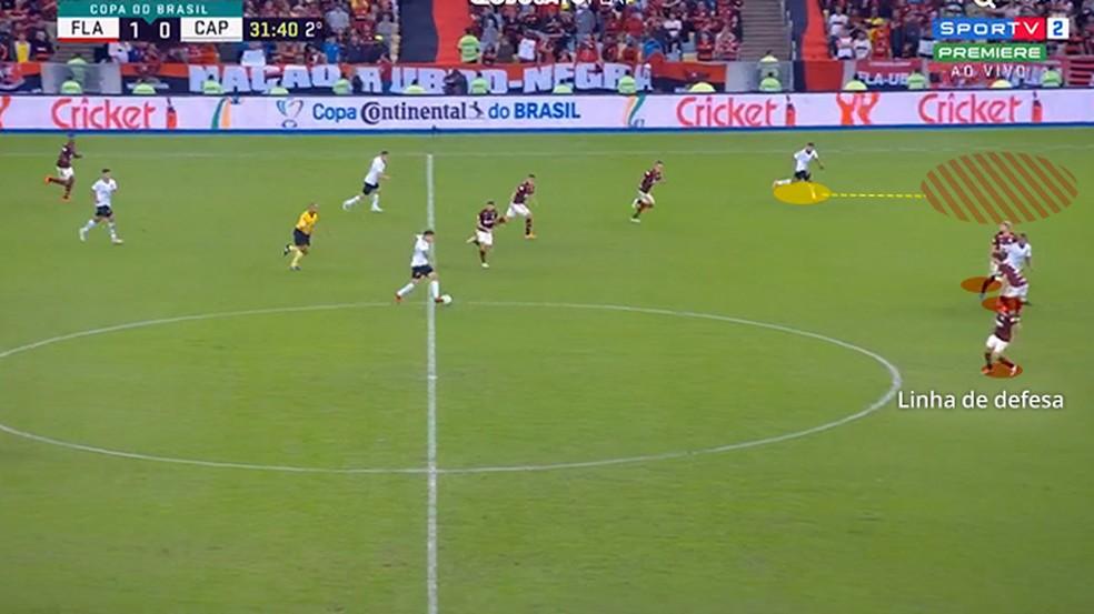 Defesa do Flamengo fica exposta  — Foto: Leonardo Miranda
