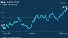 Dólar atinge recorde atrás de recorde com aumento de incertezas no radar