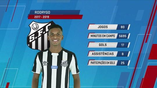 Bob Faria lamenta saída precoce de jovens jogadores e falta de despedida do Rodrygo no Santos