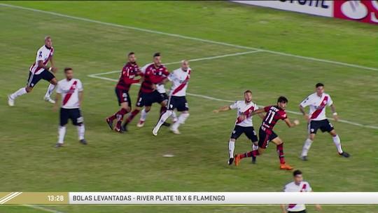 Seleção SporTV debate Flamengo conservador contra o River Plate