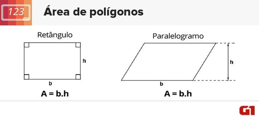 Área de polígonos  (Foto: Arte/G1)