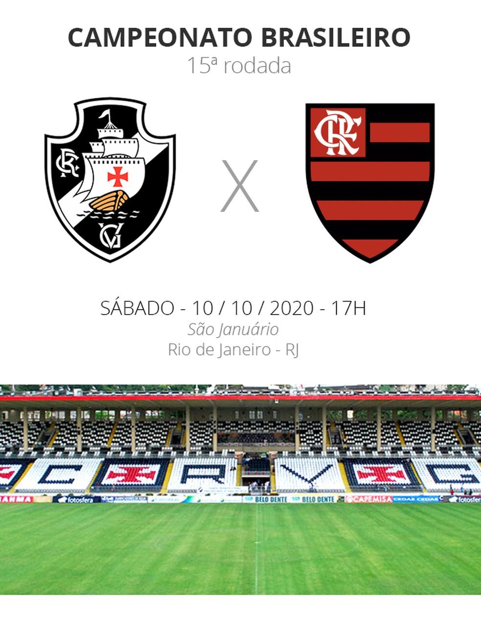 Ficha apresentação Vasco Flamengo — Foto: ge