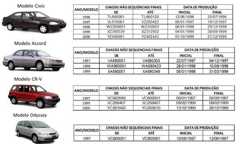 Veículos da Honda envolvidos em recall — Foto: Divulgação