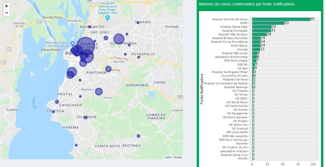Projeto da UFRGS mapeia casos de coronavírus por unidades de saúde em Porto Alegre