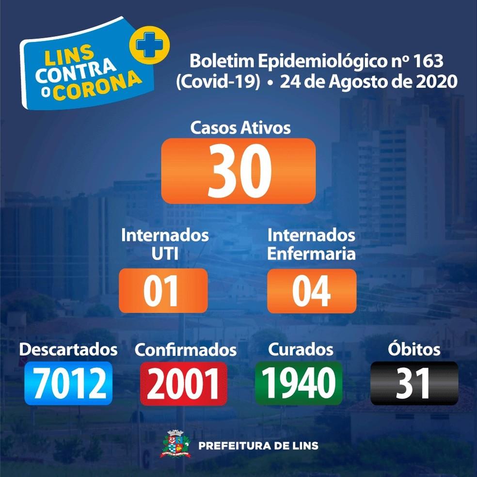 Lins registra mais duas mortes por coronavírus — Foto: Prefeitura de Lins/Divulgação