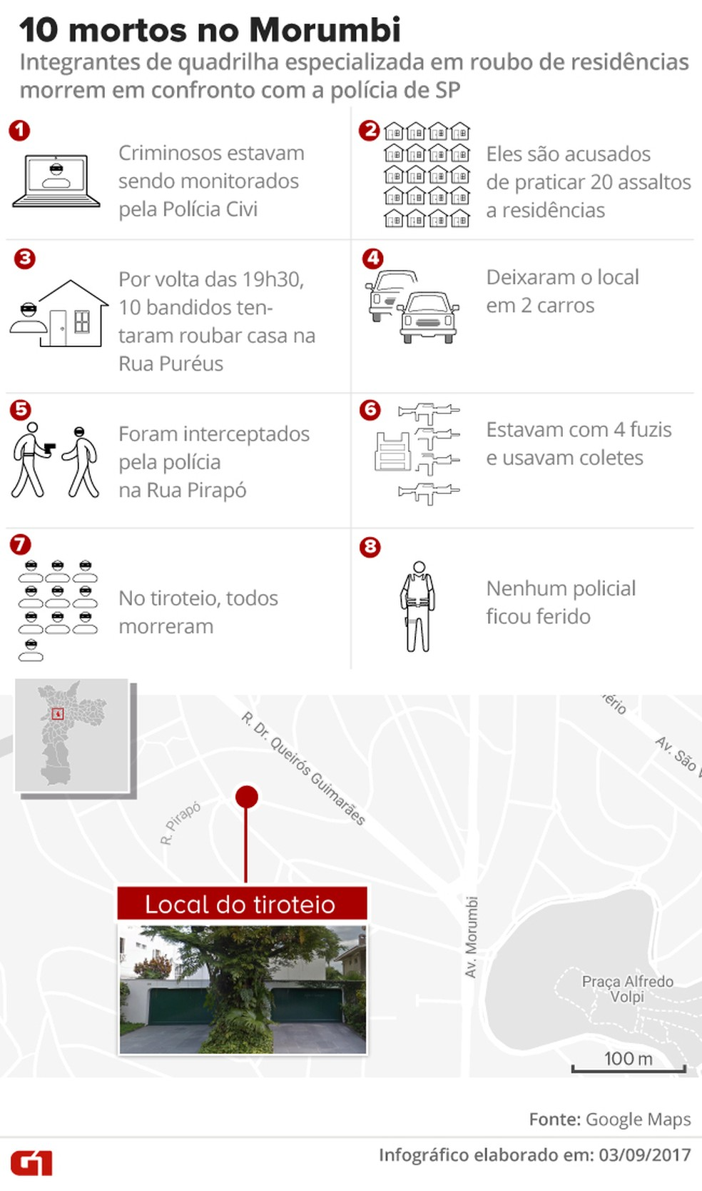 Dez morrem em confronto com a polícia no Morumbi, em São Paulo (Foto: Editoria de Arte/G1)