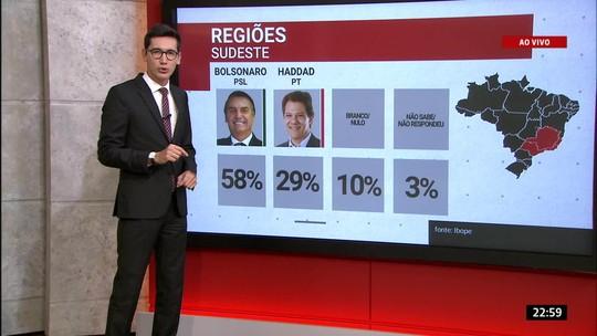 Pesquisa Ibope para presidente mostra as intenções de voto por região do país