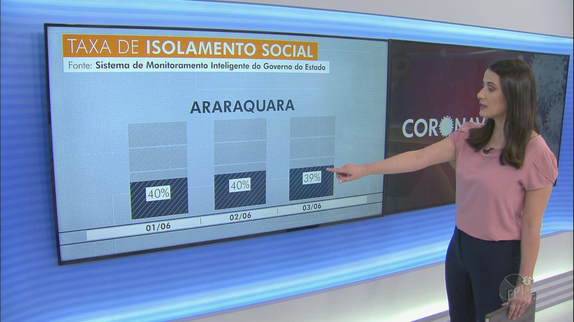 VÍDEOS: EPTV1 região de São Carlos desta sexta, 5 de junho