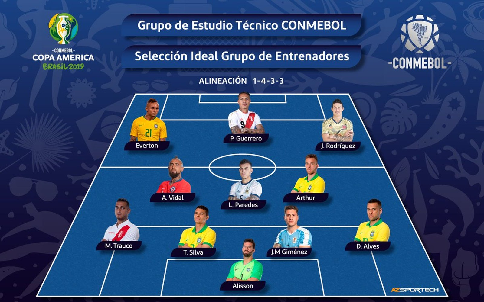 Seleção da Copa América 2019 — Foto: Divulgação
