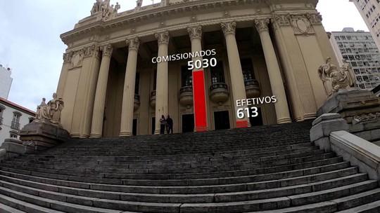 Alerj: 89% dos funcionários são comissionados, o que é proibido por lei