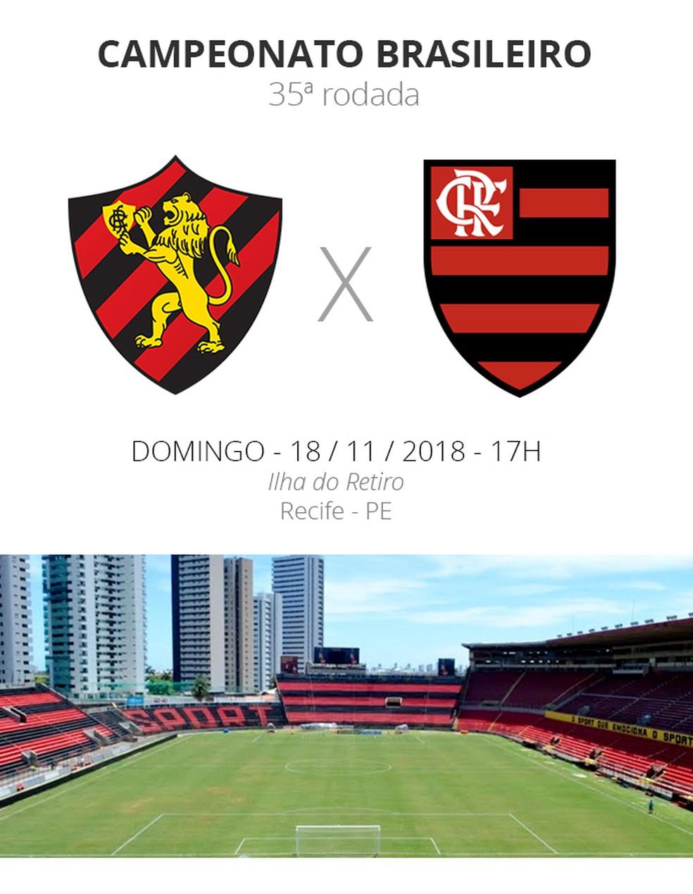 FICHA DO JOGO Sport x Flamengo 35ª rodada — Foto: InfoEsporte