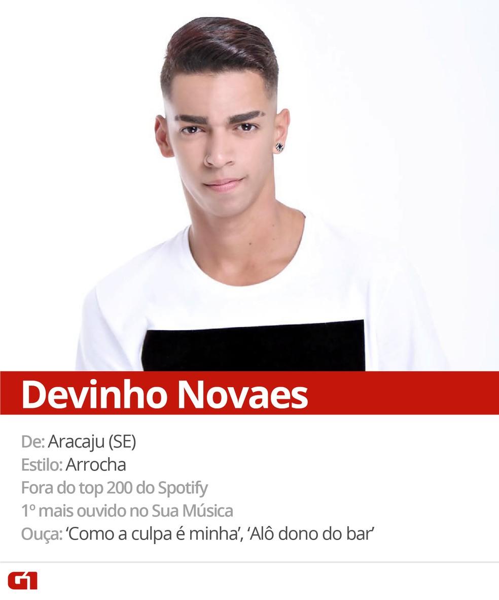 (Foto: Arte G1 e Divulgação / Página do cantor no Facebook)