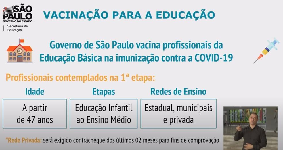Vacinação de profissionais da educação em SP — Foto: Reprodução/Governo de SP