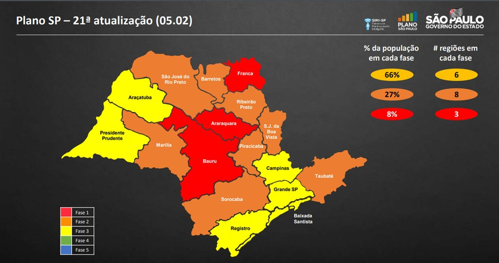 Região de Marília avançou da fase vermelha para a laranja na mais recente reclassificação do Plano São Paulo — Foto: Reprodução/Plano São Paulo