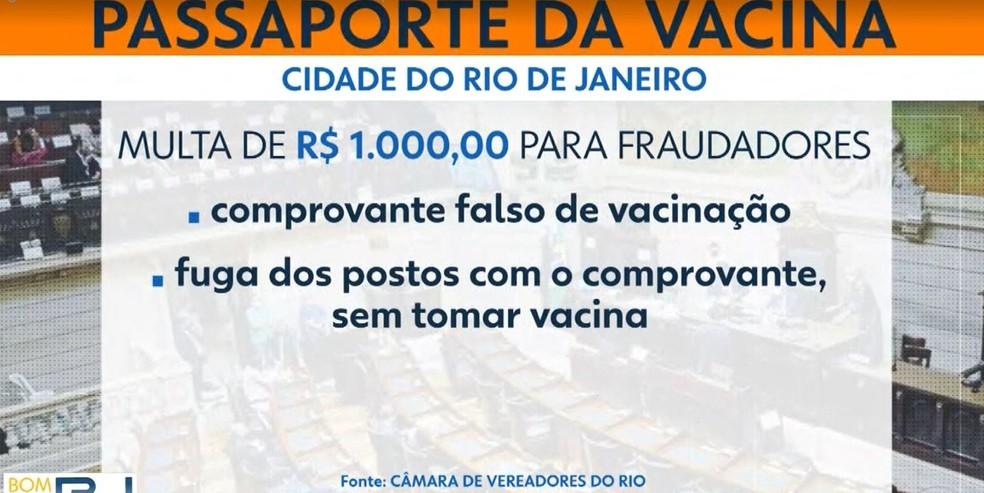 Lei sancionada pelo prefeito Eduardo Paes prevê multa de R$ 1 mil para quem fraudar o comprovante de vacinação. — Foto: Reprodução/TV Globo