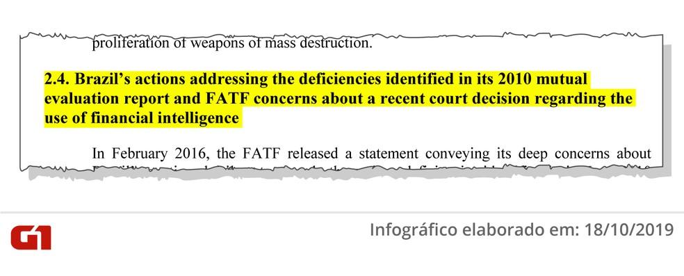 Trecho do documento do Gafi sobre a decisão de Dias Toffoli — Foto: G1