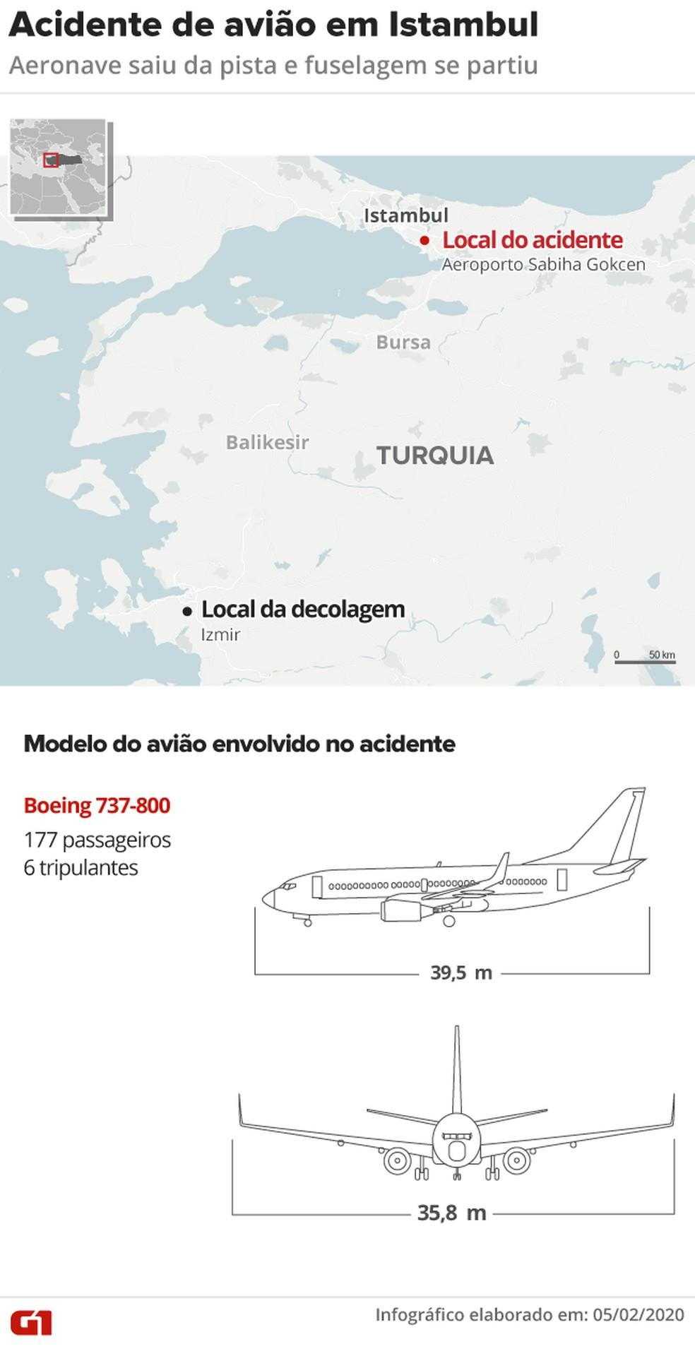 Avião saiu da pista após pousar em Istambul — Foto: Juliane Souza/G1