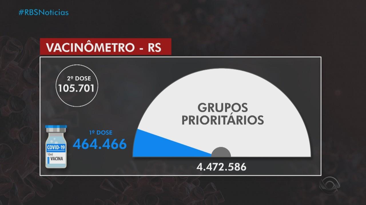 Porto Alegre começa a vacinar idosos com 81 anos ou mais nesta terça-feira (2)