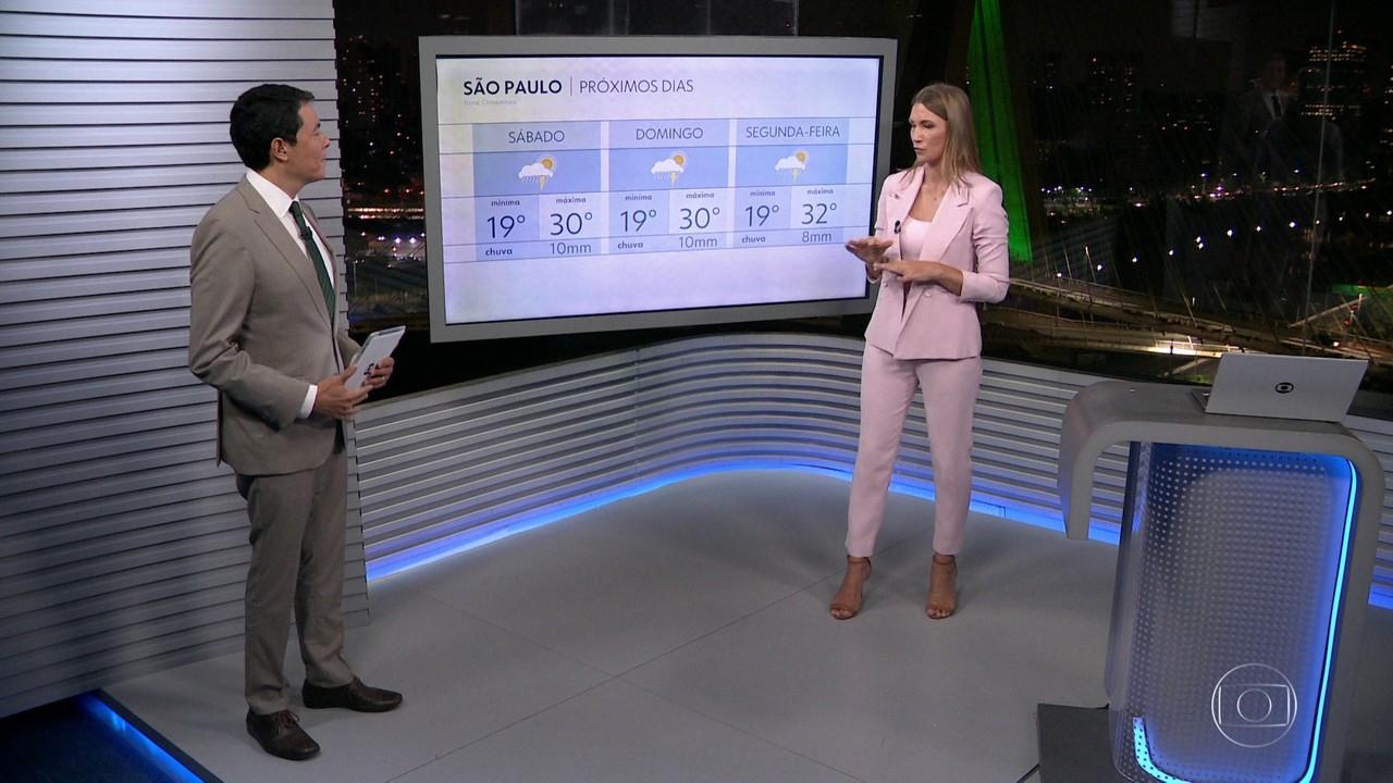 Temperatura sobe durante o final de semana e no dia do aniversário de São Paulo