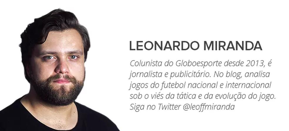 Footer blog Painel Tático - Leonardo Miranda (Foto: Leonardo Miranda)