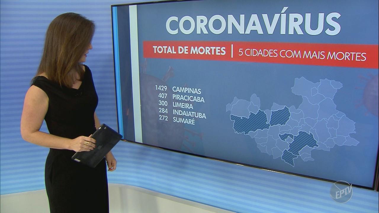 Regiões de Campinas e Piracicaba confirmam 10 novas mortes pela Covid-19
