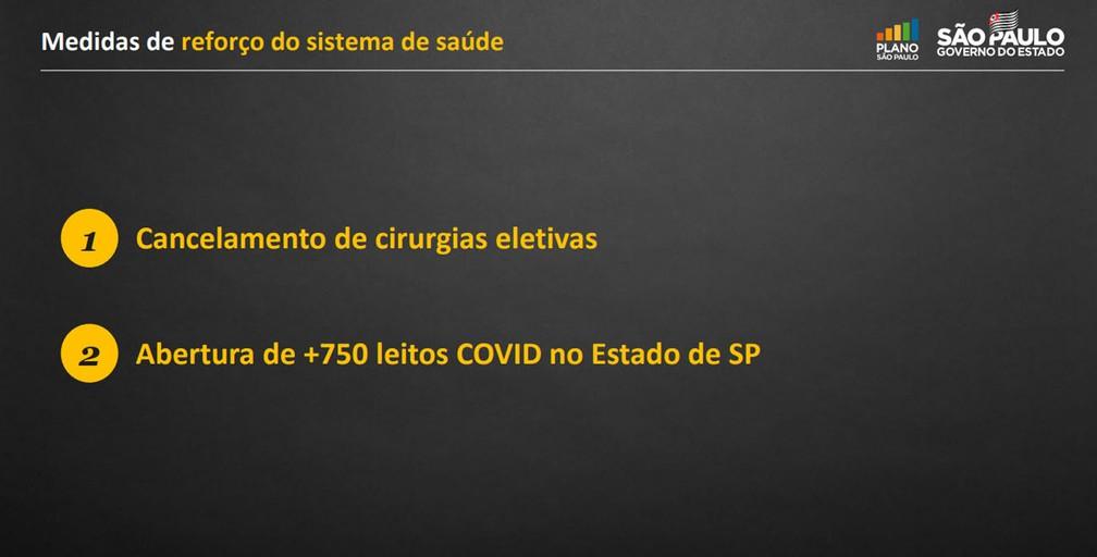 Novos indicadores do Plano São Paulo foram divulgados pelo governo do Estado nesta sexta-feira (22) — Foto: Reprodução
