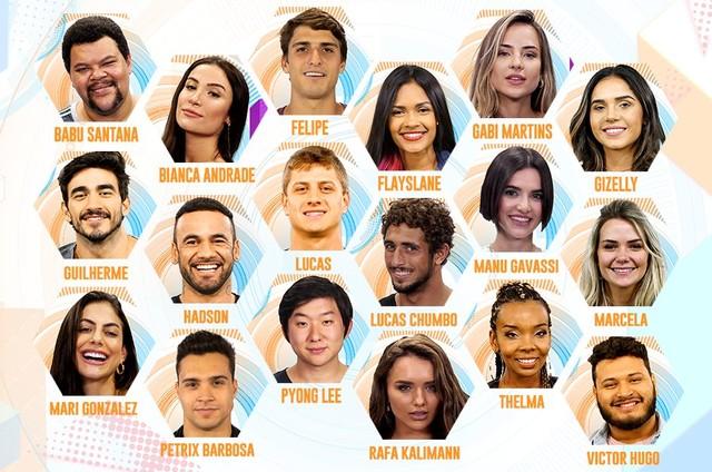 Participantes do 'BBB' 20 (Foto: Reprodução)