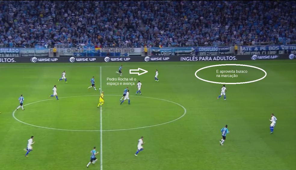 Pedro Rocha é peça-chave no contra-ataque (Foto: Reprodução)