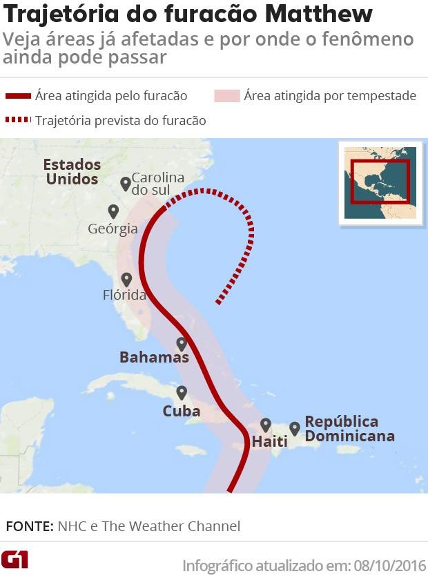 Trajetória furacão Matthew (Foto: G1)