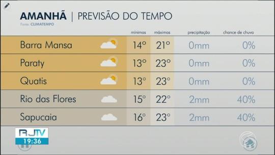 Previsão do tempo: sábado será de dia nublado no Sul do Rio