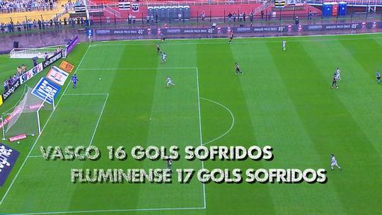 Vasco e Fluminense: clássico de campanhas iguais e de duas das piores defesas do Brasileiro