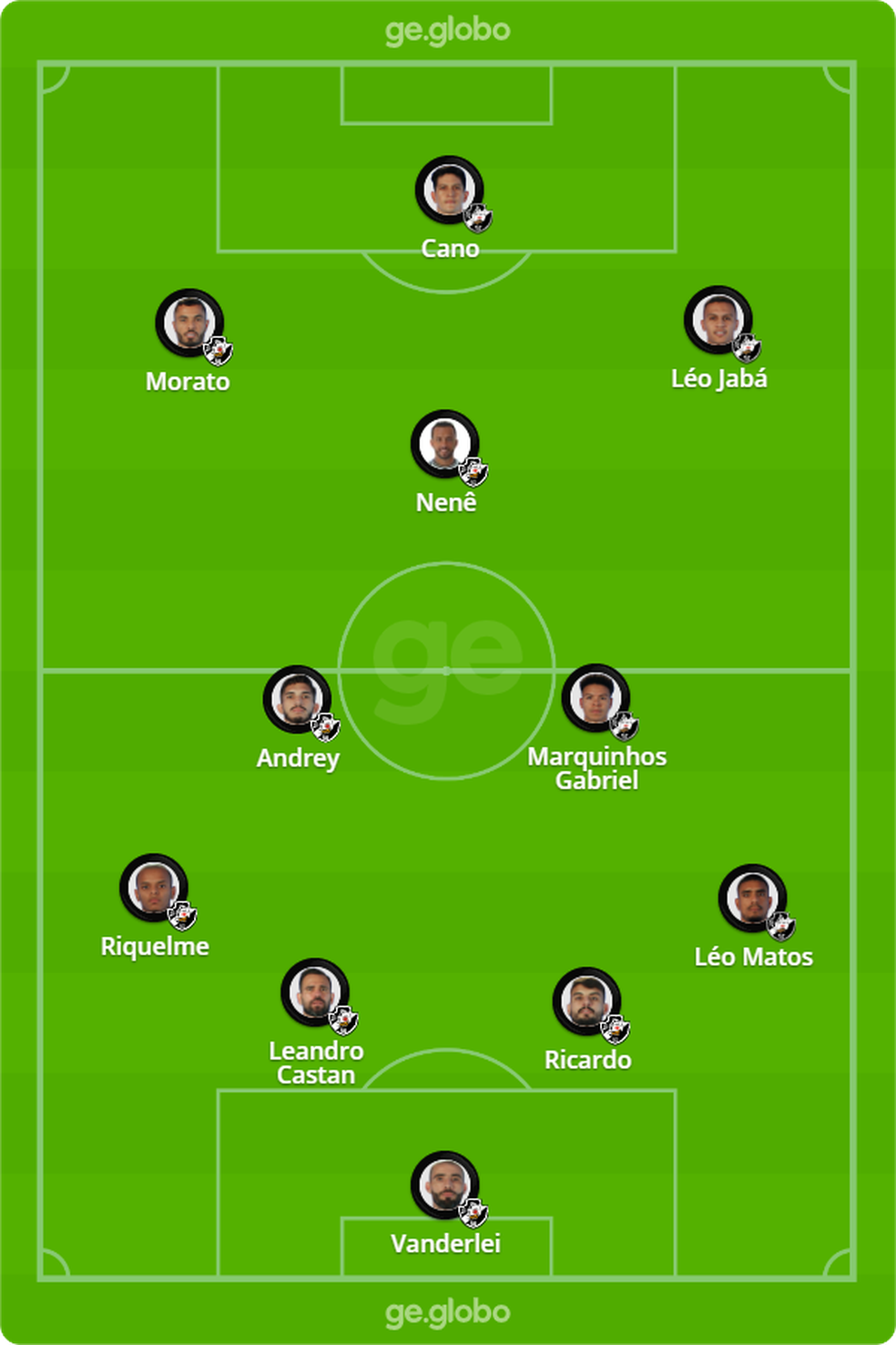 Provável escalação do Vasco contra o Cruzeiro — Foto: ge